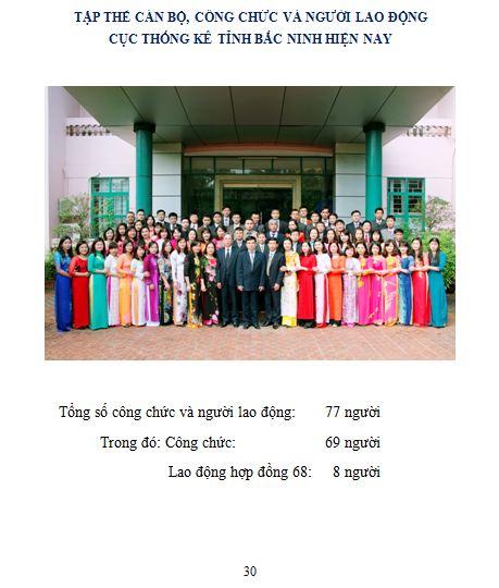 Cục Thống kê Bắc Ninh 60 năm xây dựng và phát triển